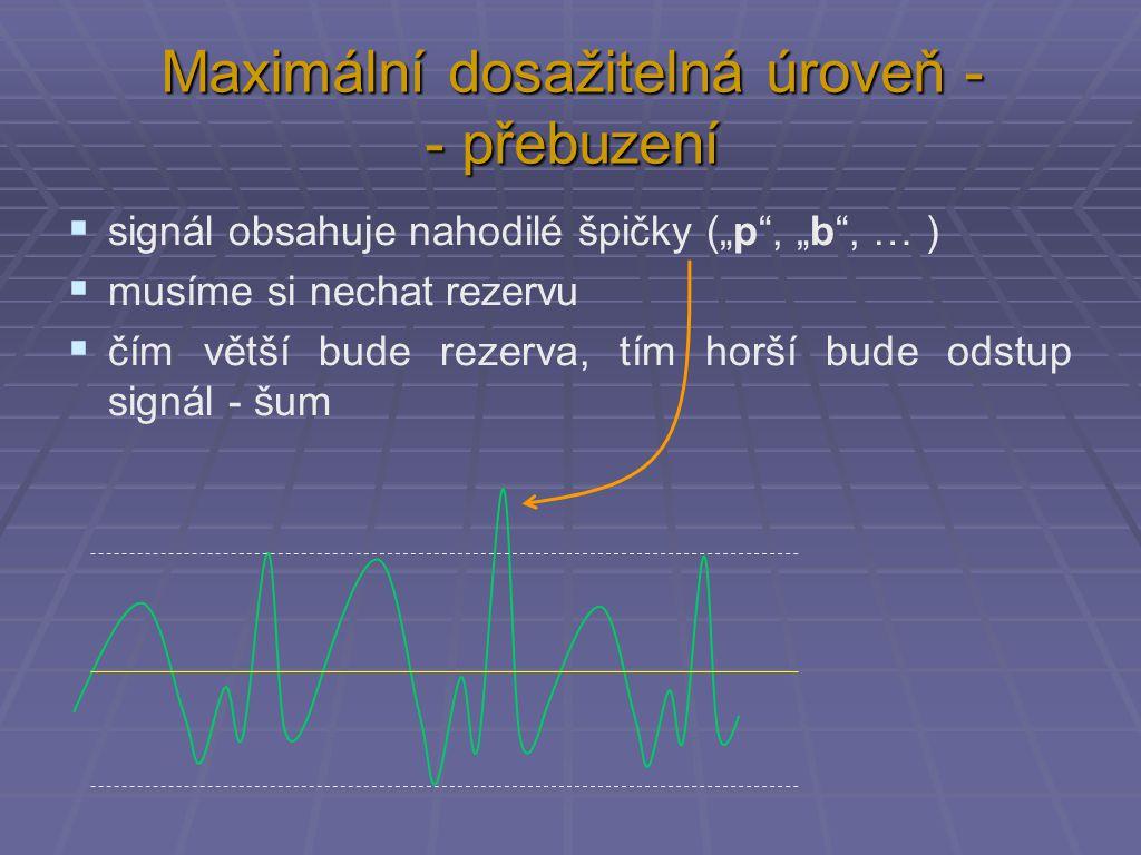 """Maximální dosažitelná úroveň - - přebuzení  signál obsahuje nahodilé špičky (""""p , """"b , … )  musíme si nechat rezervu  čím větší bude rezerva, tím horší bude odstup signál - šum"""
