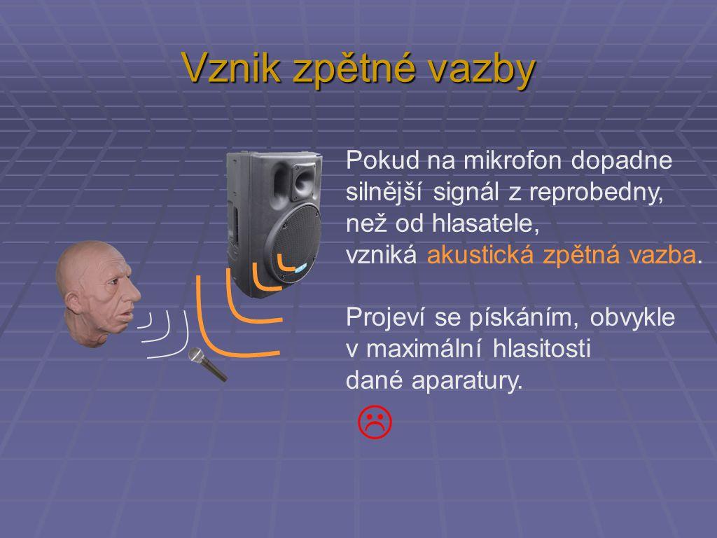 Vznik zpětné vazby Pokud na mikrofon dopadne silnější signál z reprobedny, než od hlasatele, vzniká akustická zpětná vazba. Projeví se pískáním, obvyk