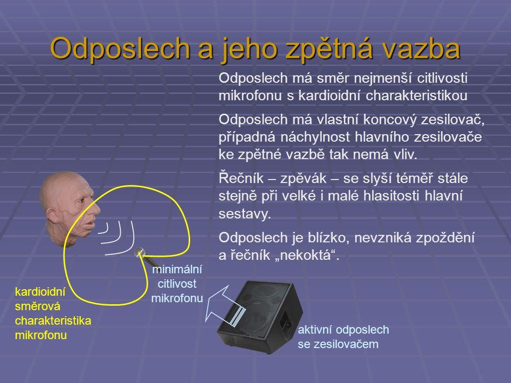 Odposlech a jeho zpětná vazba minimální citlivost mikrofonu Odposlech má směr nejmenší citlivosti mikrofonu s kardioidní charakteristikou Odposlech má vlastní koncový zesilovač, případná náchylnost hlavního zesilovače ke zpětné vazbě tak nemá vliv.