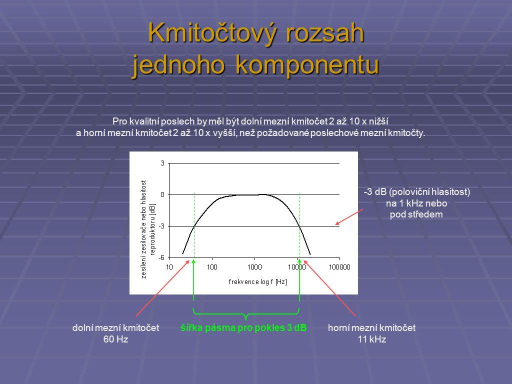 Kmitočtový rozsah jednoho komponentu -3 dB (poloviční hlasitost) na 1 kHz nebo pod středem šířka pásma pro pokles 3 dBdolní mezní kmitočet 60 Hz horní
