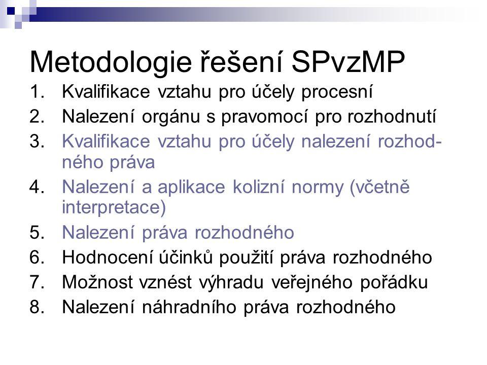 Metodologie řešení SPvzMP 1.Kvalifikace vztahu pro účely procesní 2.Nalezení orgánu s pravomocí pro rozhodnutí 3.Kvalifikace vztahu pro účely nalezení