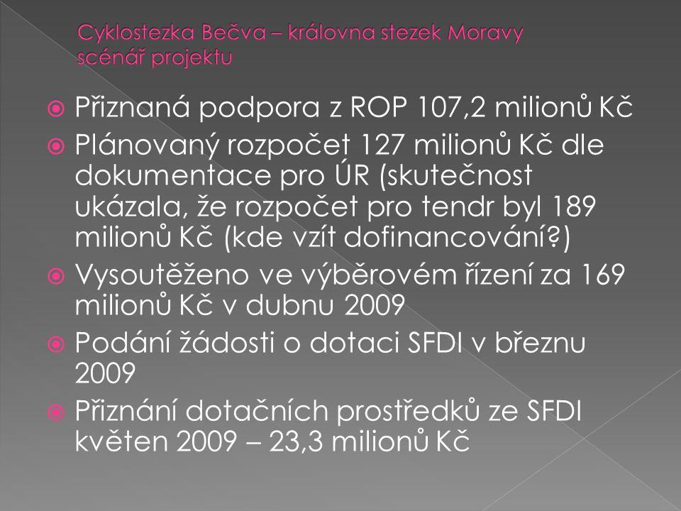  Přiznaná podpora z ROP 107,2 milionů Kč  Plánovaný rozpočet 127 milionů Kč dle dokumentace pro ÚR (skutečnost ukázala, že rozpočet pro tendr byl 189 milionů Kč (kde vzít dofinancování?)  Vysoutěženo ve výběrovém řízení za 169 milionů Kč v dubnu 2009  Podání žádosti o dotaci SFDI v březnu 2009  Přiznání dotačních prostředků ze SFDI květen 2009 – 23,3 milionů Kč