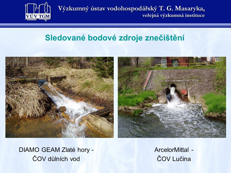 Sledované bodové zdroje znečištění DIAMO GEAM Zlaté hory - ČOV důlních vod ArcelorMittal - ČOV Lučina