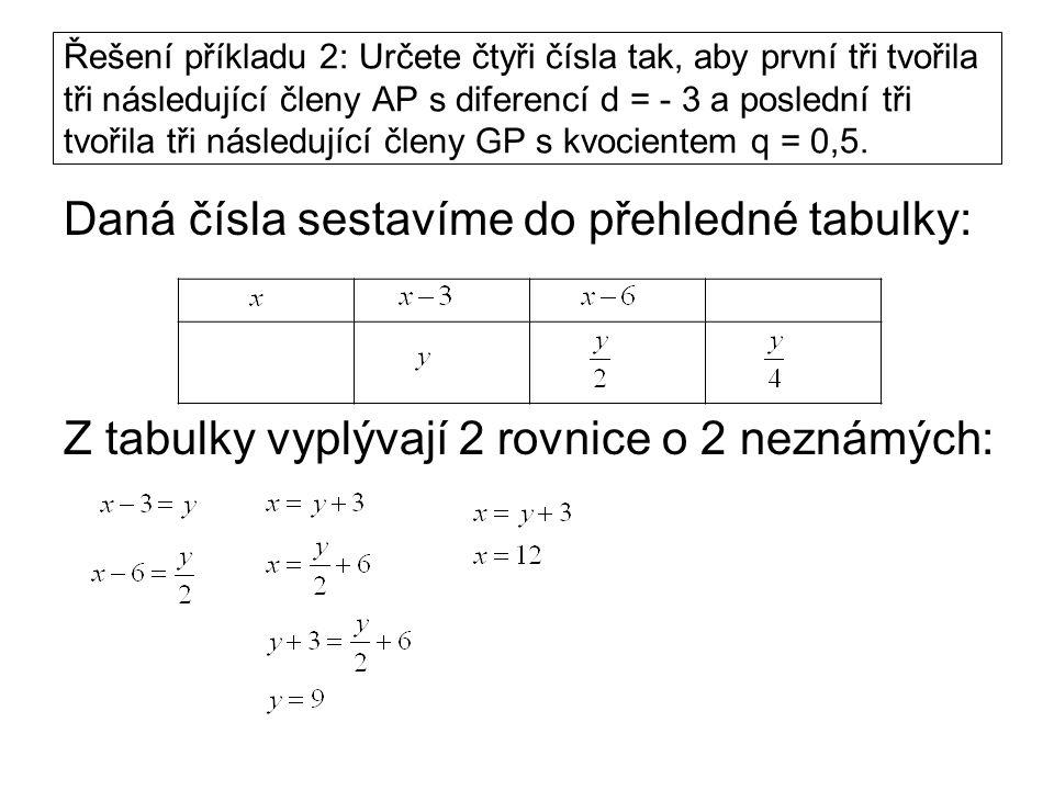 Příklad 3: Deset čísel tvoří AP s diferencí d = 3.