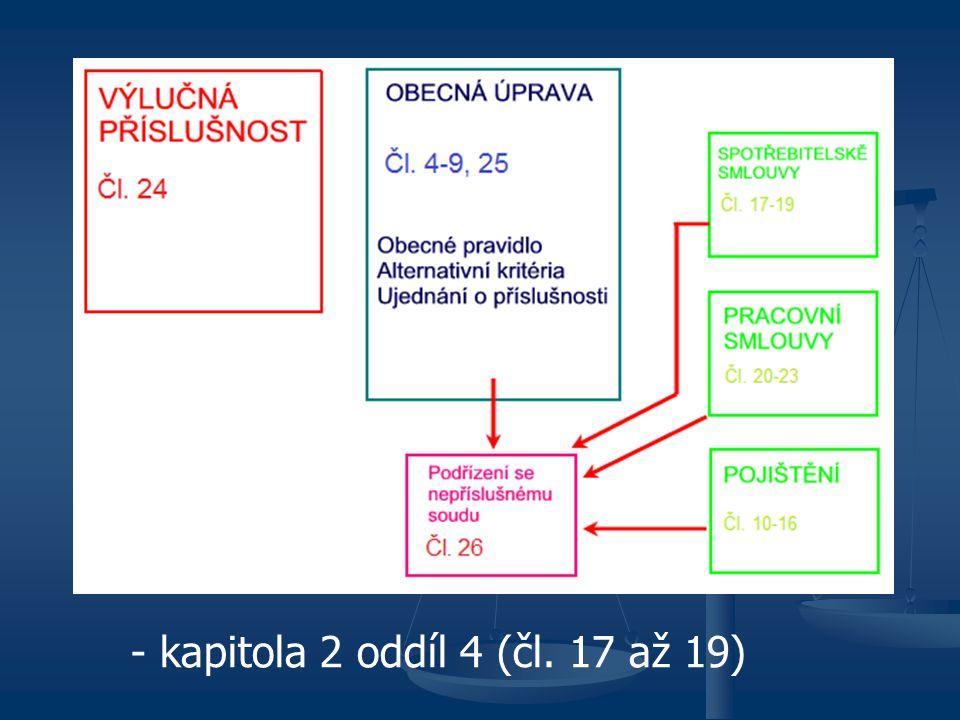 - kapitola 2 oddíl 4 (čl. 17 až 19)