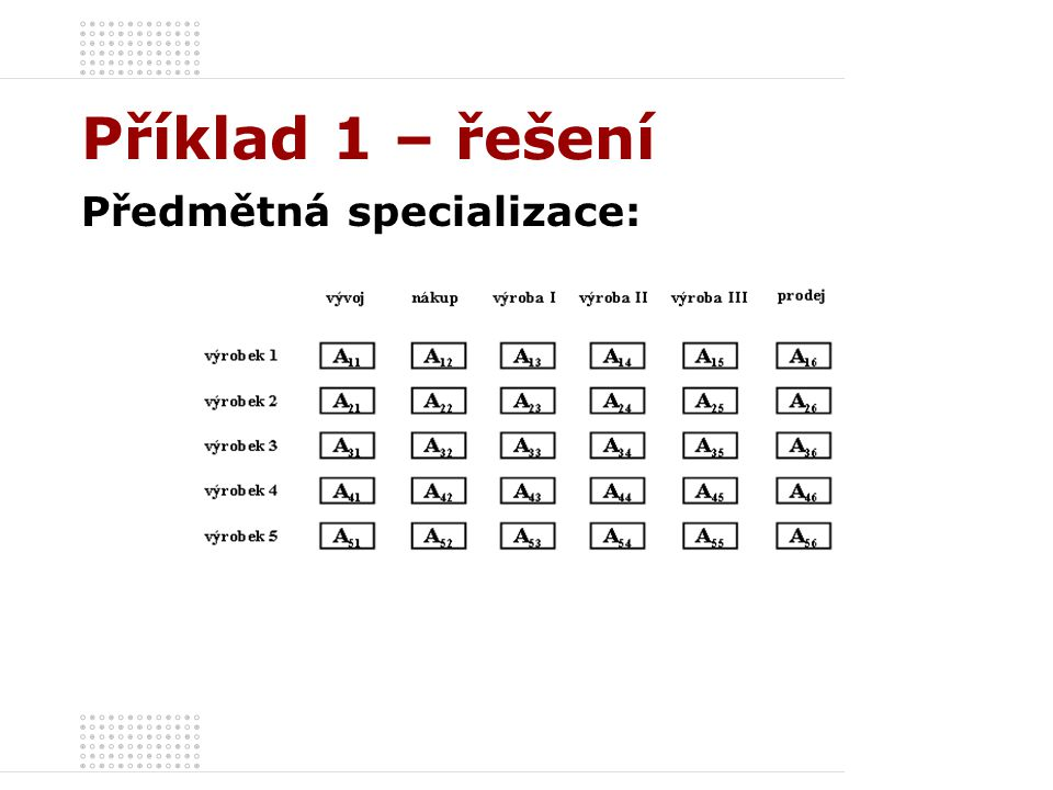 Příklad 1 – řešení Předmětná specializace: