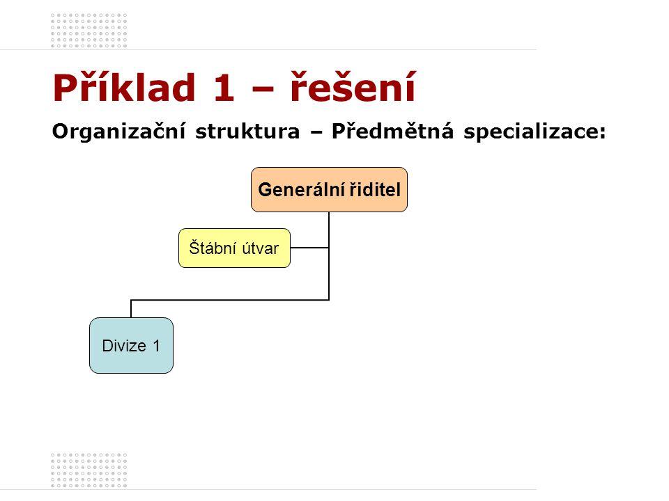 Příklad 1 – řešení Organizační struktura – Předmětná specializace: Generální řiditel Štábní útvar Divize 1