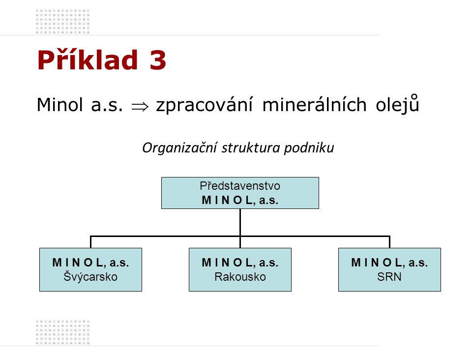 Příklad 3 Minol a.s.  zpracování minerálních olejů Organizační struktura podniku Představenstvo M I N O L, a.s. Švýcarsko M I N O L, a.s. Rakousko M
