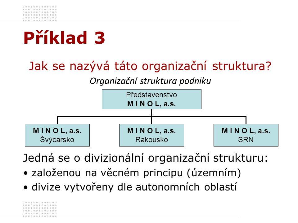 Příklad 3 Jak se nazývá táto organizační struktura? Organizační struktura podniku Jedná se o divizionální organizační strukturu: založenou na věcném p