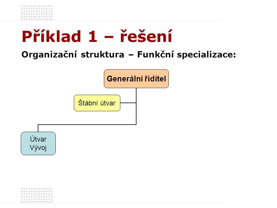 Příklad 1 – řešení Organizační struktura – Funkční specializace: Generální řiditel Štábní útvar Útvar Vývoj
