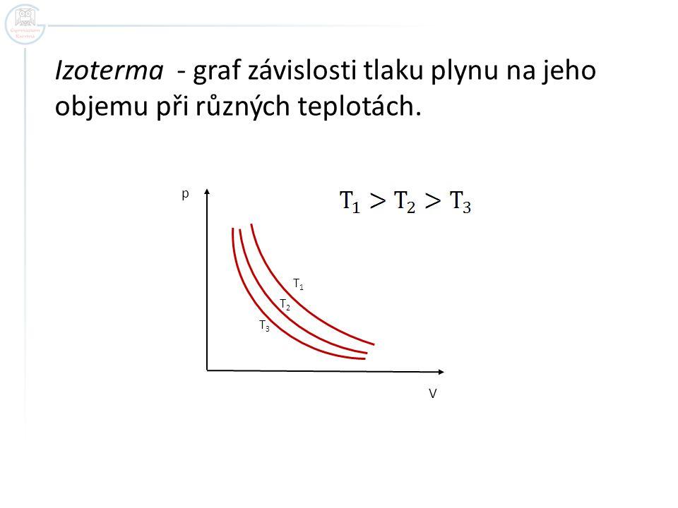 Při izotermickém ději zůstává vnitřní energie konstantní ( Δ U = 0).