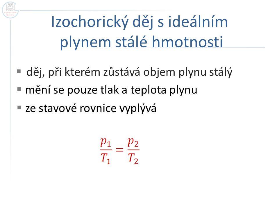 Charlesův zákon Při izochorickém ději s ideálním plynem stálé hmotnosti je tlak plynu přímo úměrný jeho termodynamické teplotě.