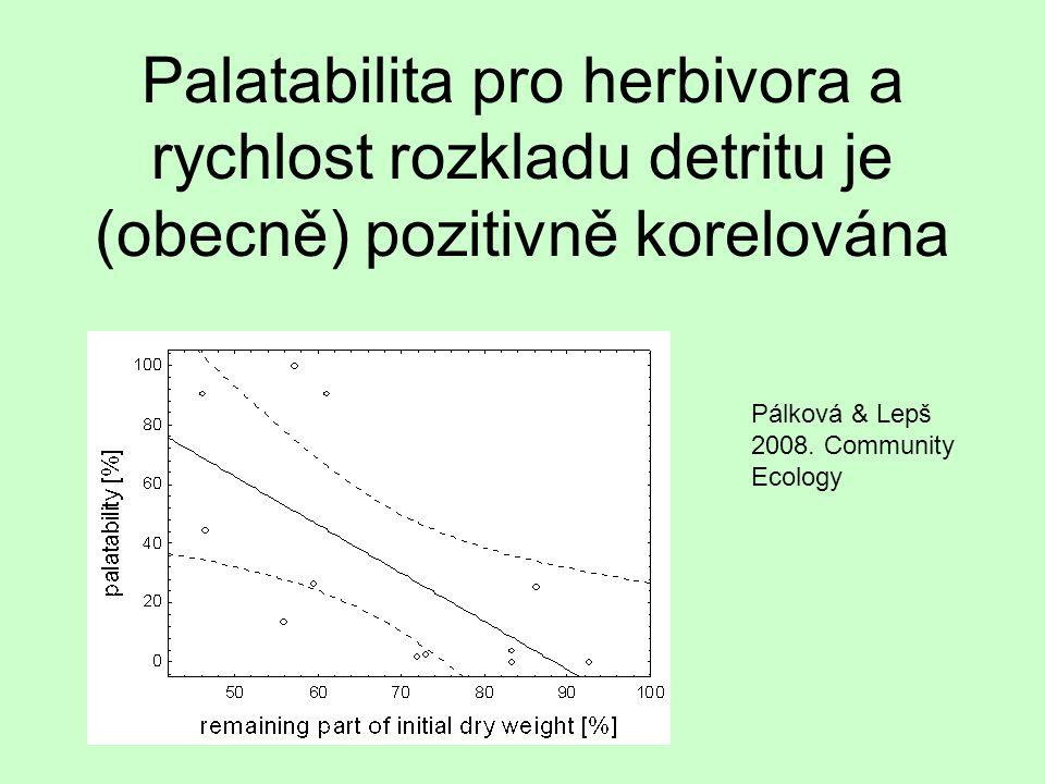 Palatabilita pro herbivora a rychlost rozkladu detritu je (obecně) pozitivně korelována Pálková & Lepš 2008. Community Ecology