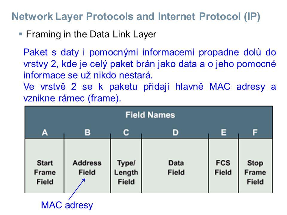Network Layer Protocols and Internet Protocol (IP)  Framing in the Data Link Layer Paket s daty i pomocnými informacemi propadne dolů do vrstvy 2, kde je celý paket brán jako data a o jeho pomocné informace se už nikdo nestará.