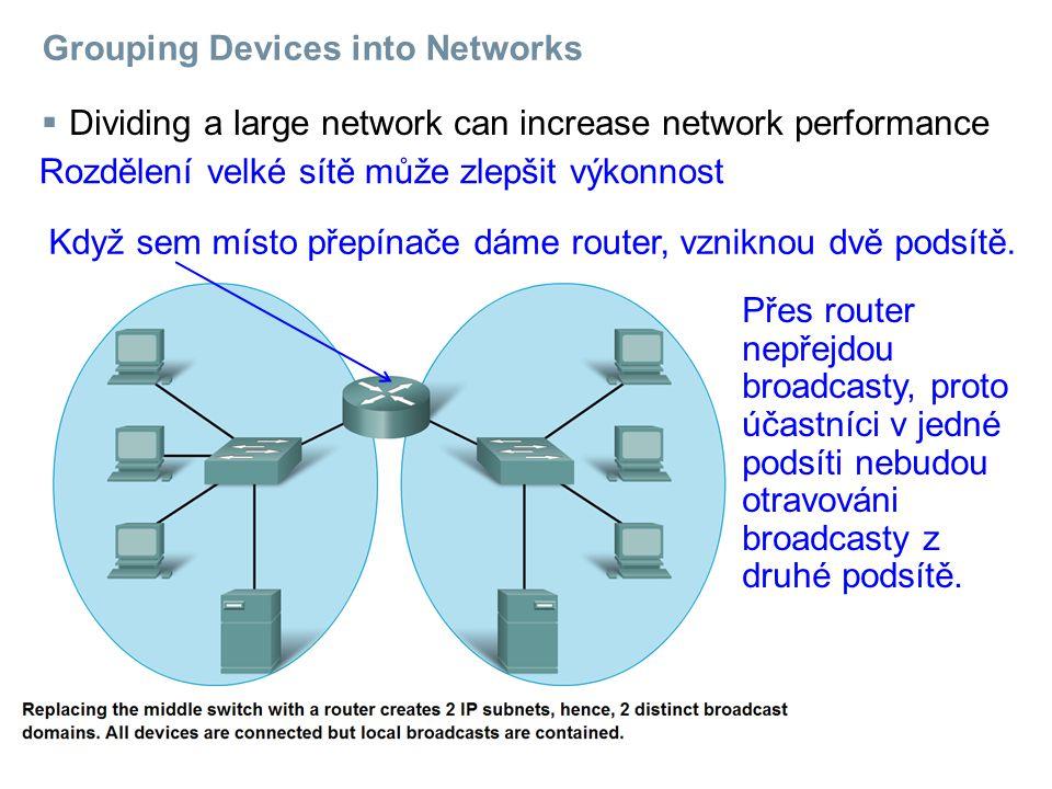  Dividing a large network can increase network performance Grouping Devices into Networks Rozdělení velké sítě může zlepšit výkonnost Když sem místo přepínače dáme router, vzniknou dvě podsítě.