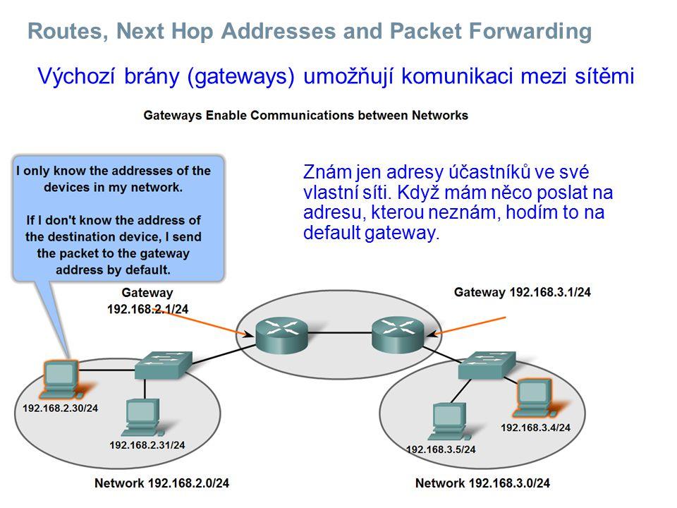 Routes, Next Hop Addresses and Packet Forwarding Výchozí brány (gateways) umožňují komunikaci mezi sítěmi Znám jen adresy účastníků ve své vlastní síti.