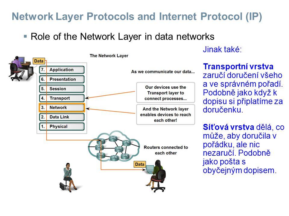 Network Layer Protocols and Internet Protocol (IP)  Role of the Network Layer in data networks Jinak také: Transportní vrstva zaručí doručení všeho a ve správném pořadí.