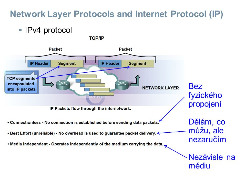 Network Layer Protocols and Internet Protocol (IP)  IPv4 protocol Bez fyzického propojení Dělám, co můžu, ale nezaručím Nezávisle na médiu
