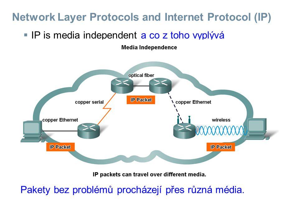 Hierarchical Addressing Hierarchické (odstupňované) adresování zjednodušuje doručování.
