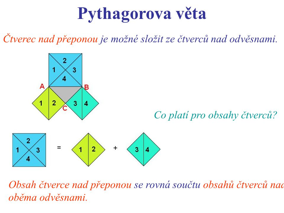 Pythagorova věta Čtverec nad přeponou je možné složit ze čtverců nad odvěsnami. Co platí pro obsahy čtverců? Obsah čtverce nad přeponou se rovná součt