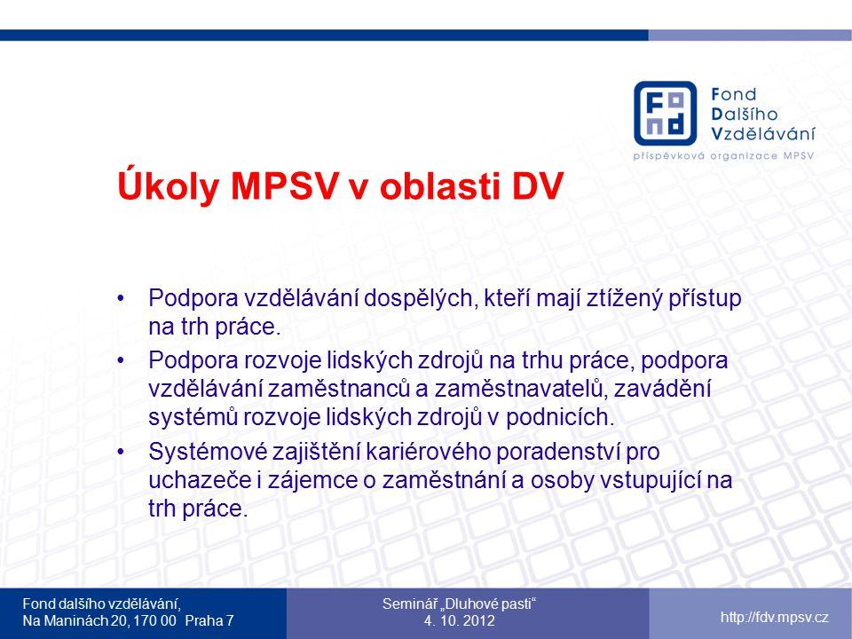 """Fond dalšího vzdělávání, Na Maninách 20, 170 00 Praha 7 http://fdv.mpsv.cz Seminář """"Dluhové pasti 4."""