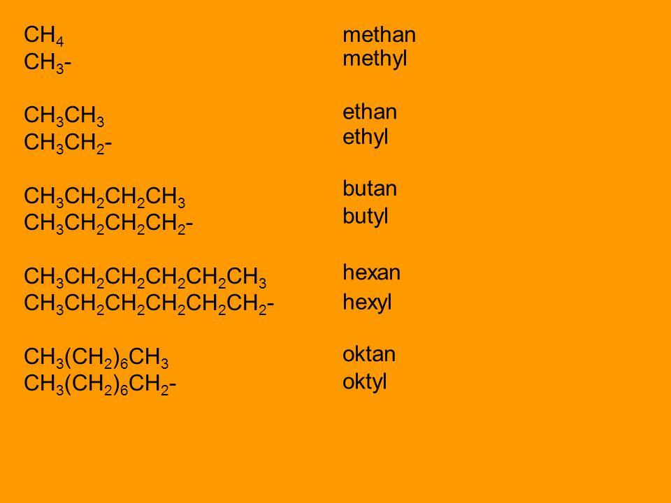 CH 4 CH 3 - CH 3 CH 3 CH 2 - CH 3 CH 2 CH 2 CH 3 CH 3 CH 2 CH 2 CH 2 - CH 3 CH 2 CH 2 CH 2 CH 2 CH 3 CH 3 CH 2 CH 2 CH 2 CH 2 CH 2 - CH 3 (CH 2 ) 6 CH 3 CH 3 (CH 2 ) 6 CH 2 - methan methyl ethan ethyl butan butyl hexan hexyl oktan oktyl