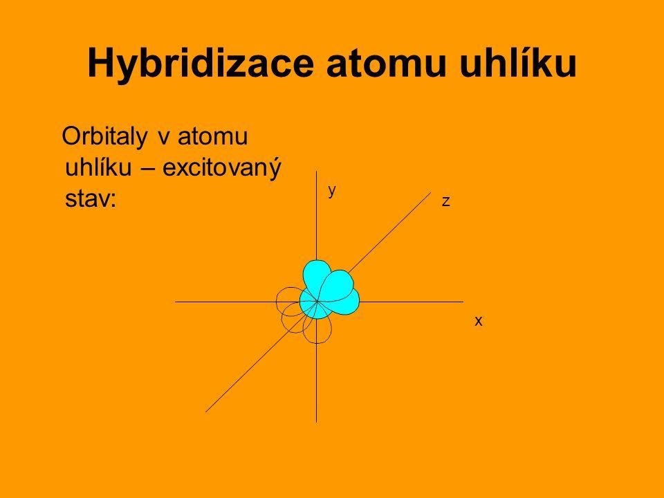 Hybridizace atomu uhlíku Orbitaly v atomu uhlíku – excitovaný stav: y x z
