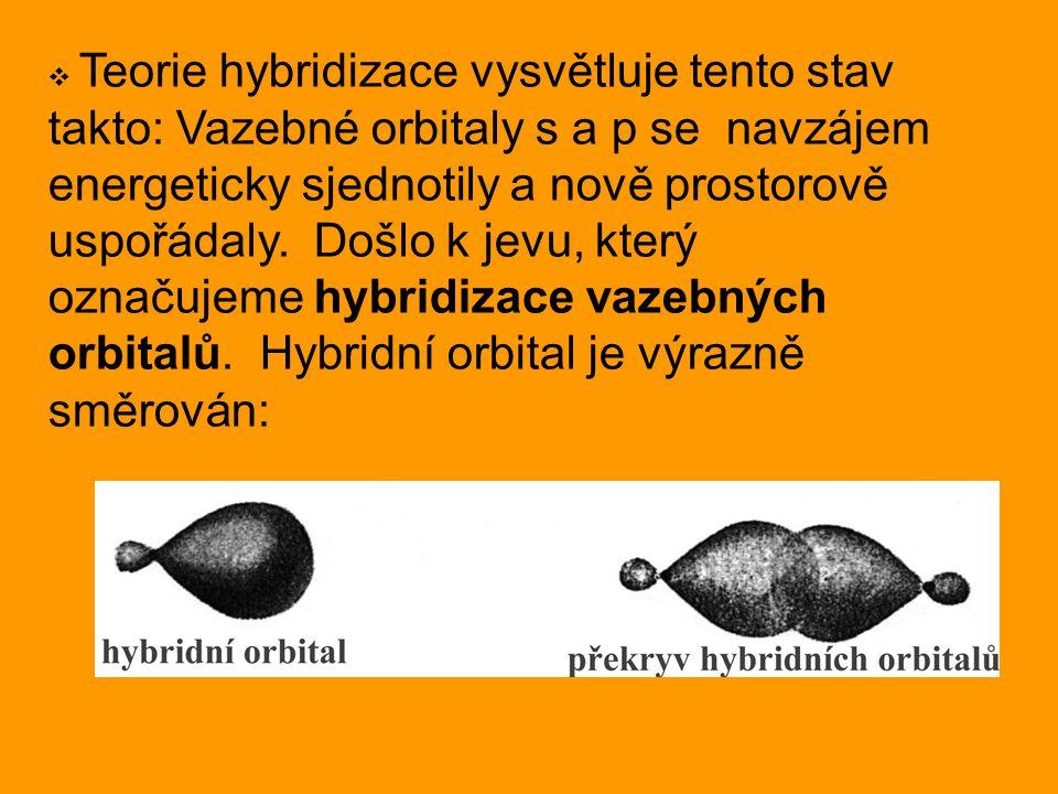  Teorie hybridizace vysvětluje tento stav takto: Vazebné orbitaly s a p se navzájem energeticky sjednotily a nově prostorově uspořádaly. Došlo k jevu