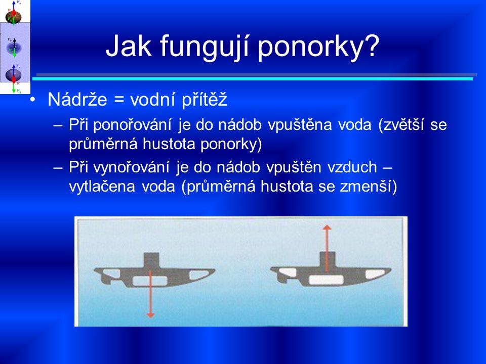 Jak fungují ponorky.