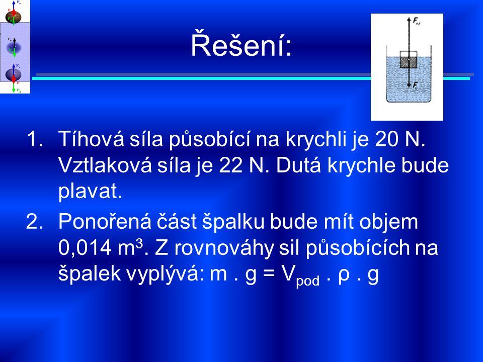 Řešení: 1.Tíhová síla působící na krychli je 20 N.