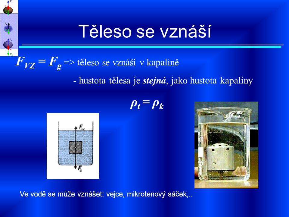 F VZ = F g => těleso se vznáší v kapalině - hustota tělesa je stejná, jako hustota kapaliny ρ t = ρ k Těleso se vznáší Ve vodě se může vznášet: vejce, mikrotenový sáček,..