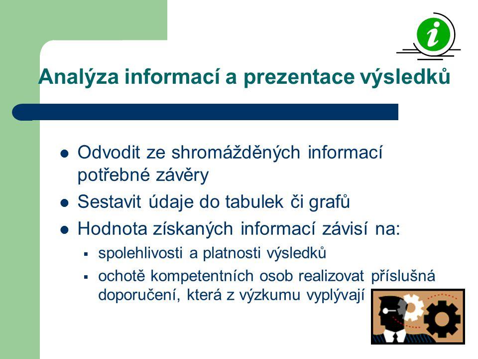 Analýza informací a prezentace výsledků Odvodit ze shromážděných informací potřebné závěry Sestavit údaje do tabulek či grafů Hodnota získaných informací závisí na:  spolehlivosti a platnosti výsledků  ochotě kompetentních osob realizovat příslušná doporučení, která z výzkumu vyplývají