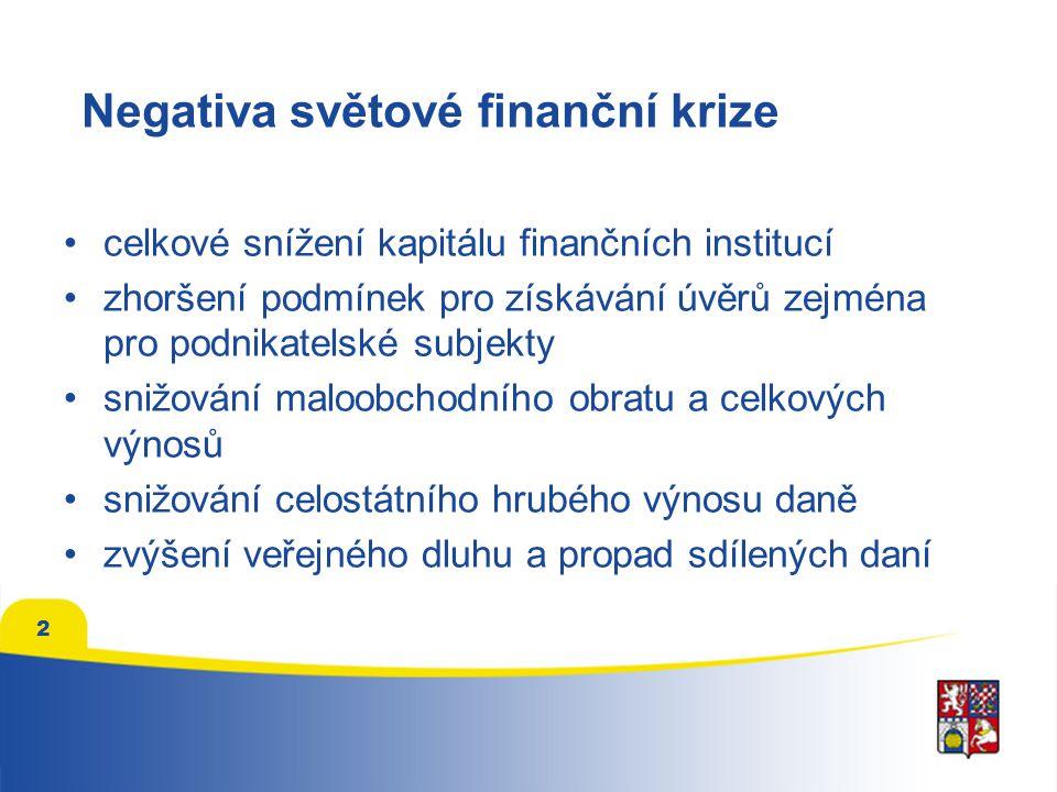 3 Jak čelit dopadům finanční krize.