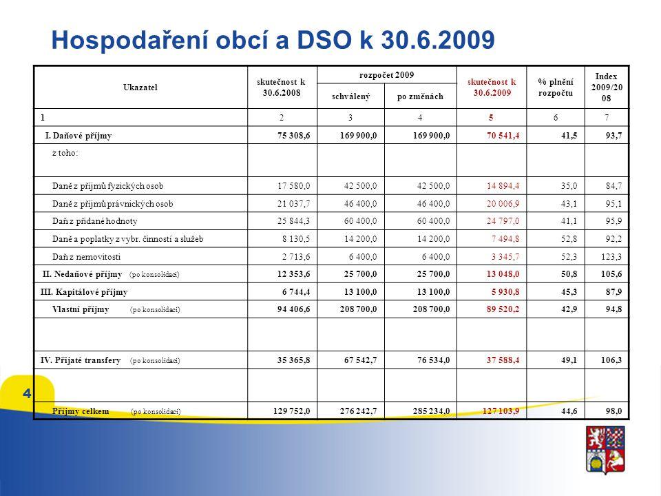 5 Hospodaření krajů k 30.6.2009 skutečnost k 30.6.2008 rozpočet 2009skutečnost k 30.6.2009 % plnění rozpo čtu Index 20 09/ 2008 schválenýpo změnách 1234567 I.