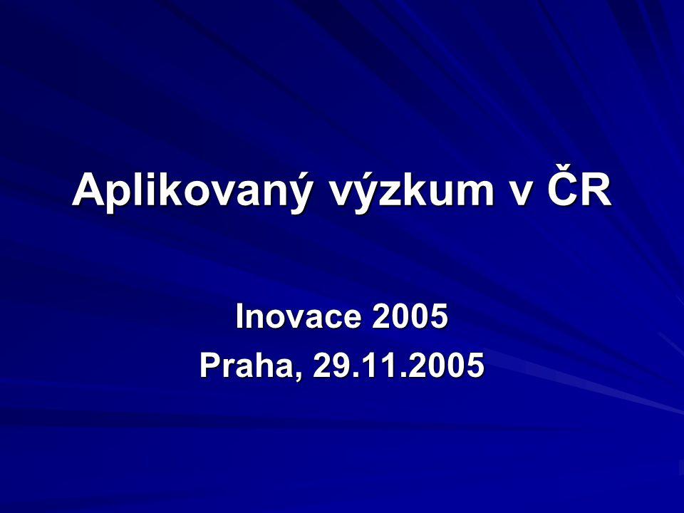 Aplikovaný výzkum v ČR Inovace 2005 Praha, 29.11.2005