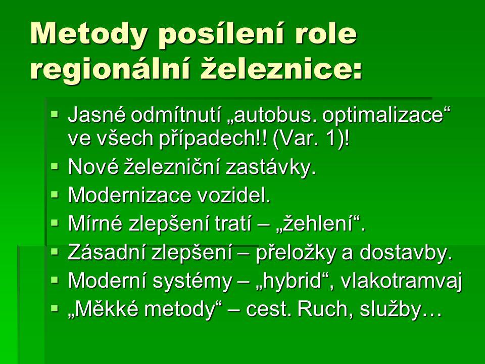 """Metody posílení role regionální železnice:  Jasné odmítnutí """"autobus."""