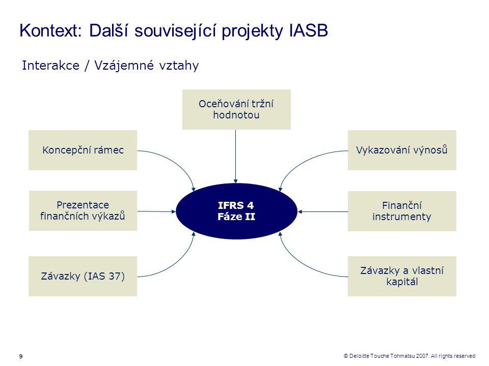 999 © Deloitte Touche Tohmatsu 2007. All rights reserved IFRS 4 Fáze II Vykazování výnosů Finanční instrumenty Závazky (IAS 37) Závazky a vlastní kapi