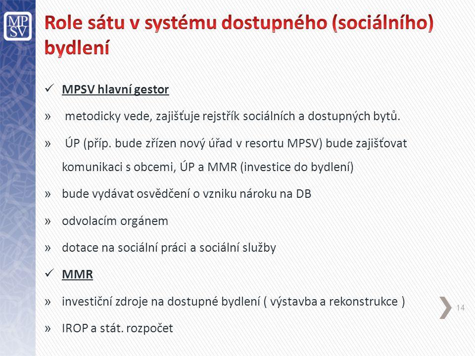 MPSV hlavní gestor » metodicky vede, zajišťuje rejstřík sociálních a dostupných bytů.