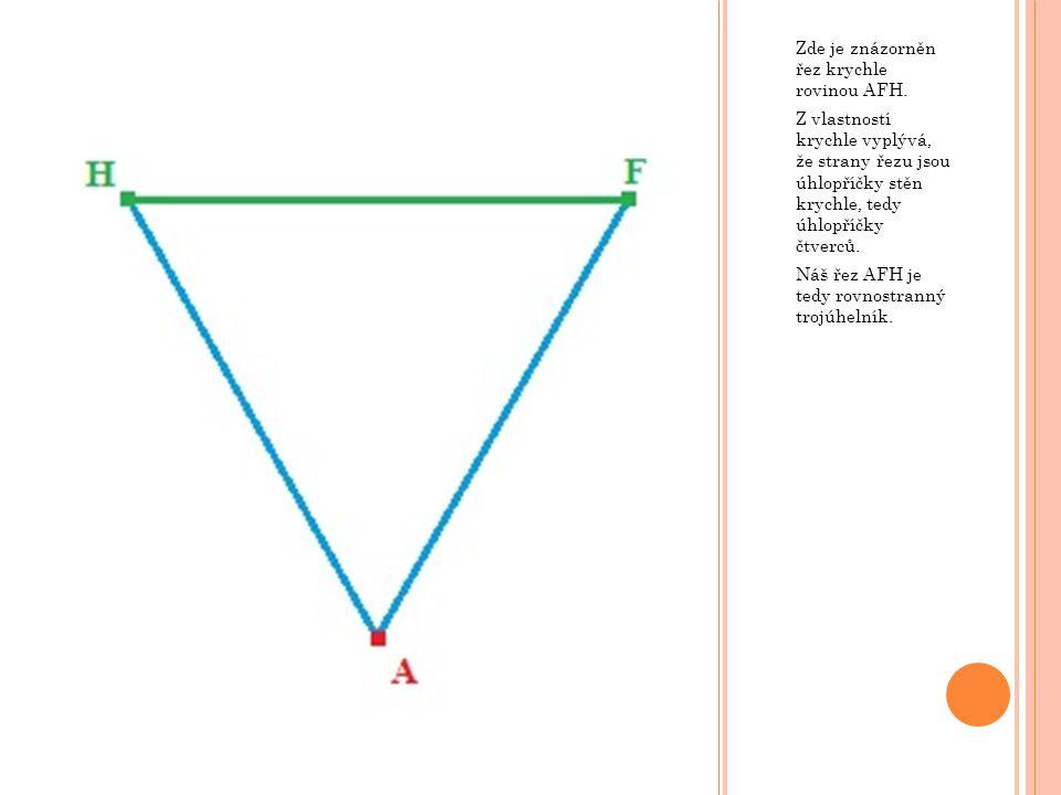 Zde je znázorněn řez krychle rovinou AFH. Z vlastností krychle vyplývá, že strany řezu jsou úhlopříčky stěn krychle, tedy úhlopříčky čtverců. Náš řez