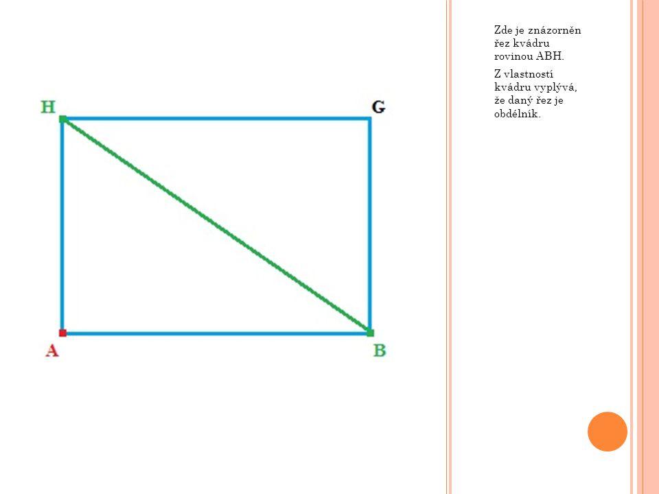 Zde je znázorněn řez kvádru rovinou ABH. Z vlastností kvádru vyplývá, že daný řez je obdélník.