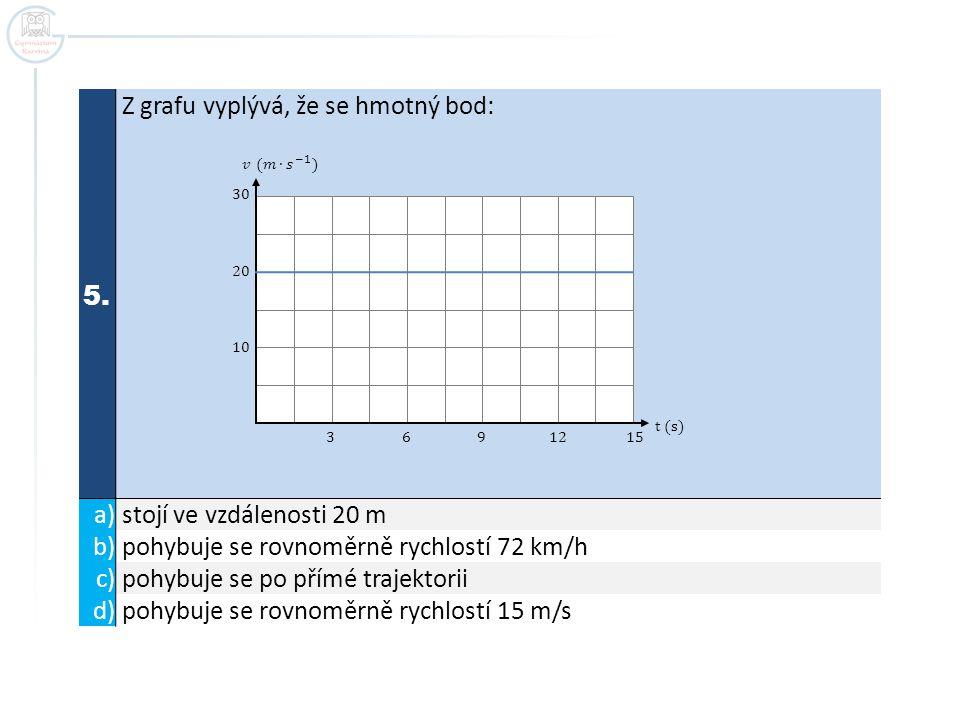 5. Z grafu vyplývá, že se hmotný bod: a) stojí ve vzdálenosti 20 m b) pohybuje se rovnoměrně rychlostí 72 km/h c) pohybuje se po přímé trajektorii d)
