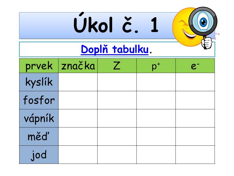 prvekznačkaZ p+p+ e-e- kyslík fosfor vápník měď jod Úkol č. 1 Doplň tabulkuDoplň tabulku.