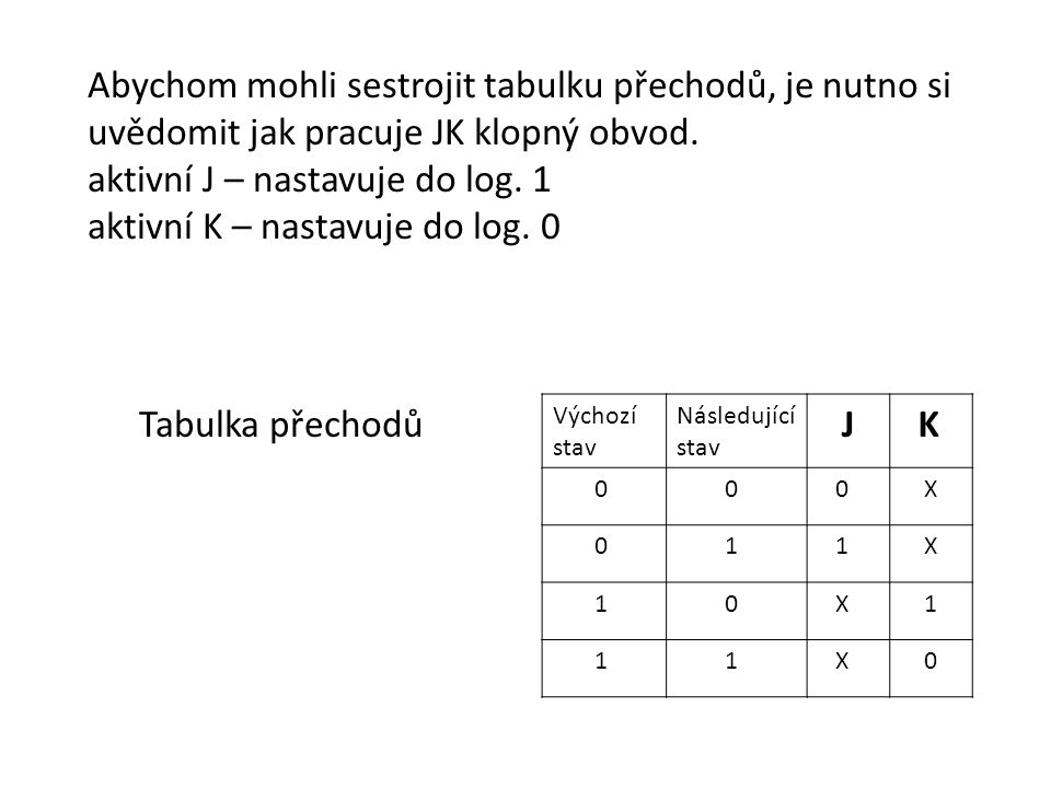 Tabulka stavů 3.bitového čítače vpřed Výchozí Q 2 Q 1 Q 0 Následující Q 2 Q 1 Q 0 J 2 K 2 Přechody J 1 K 1 J 0 K 0 0 0 0 0 0 1 0 X 1 X 0 0 1 0 1 0 0 X 1 X X 1 0 1 0 0 1 1 0 X X 0 1 X 0 1 1 1 0 0 1 X X 1 1 0 0 1 0 1 X 0 0 X 1 X 1 0 1 1 1 0 X 0 1 X X 1 1 1 0 1 1 1 X 0 1 X 1 1 1 0 0 0 X 1 0 1 2 3 4 6 5 7
