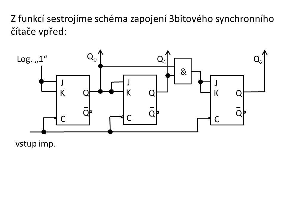 Z funkcí sestrojíme schéma zapojení 3bitového synchronního čítače vpřed: J K C Q Q J K C Q Q Q0Q0 Q1Q1 Log.