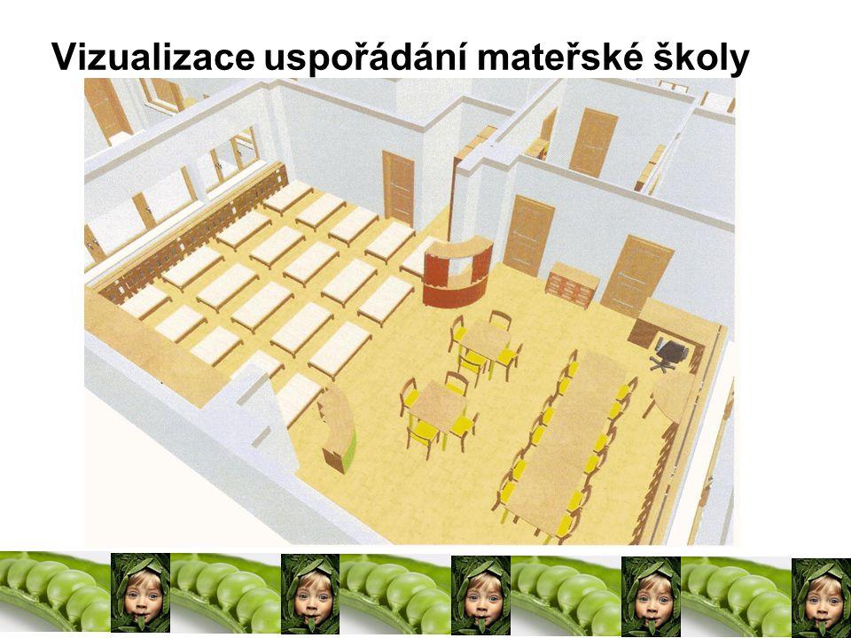 Dispoziční charakteristika mateřské školy plocha pobytových místností je 80 m 2 a 83 m 2 každá pobytová místnost je provozně propojena s šatnou a sociálním zařízením předpokládaný počet je cca 20 + 20 dětí (dvě třídy) bude zřízeno oplocené hřiště provoz školky bude zajišťovat 4 – 5 pracovníků