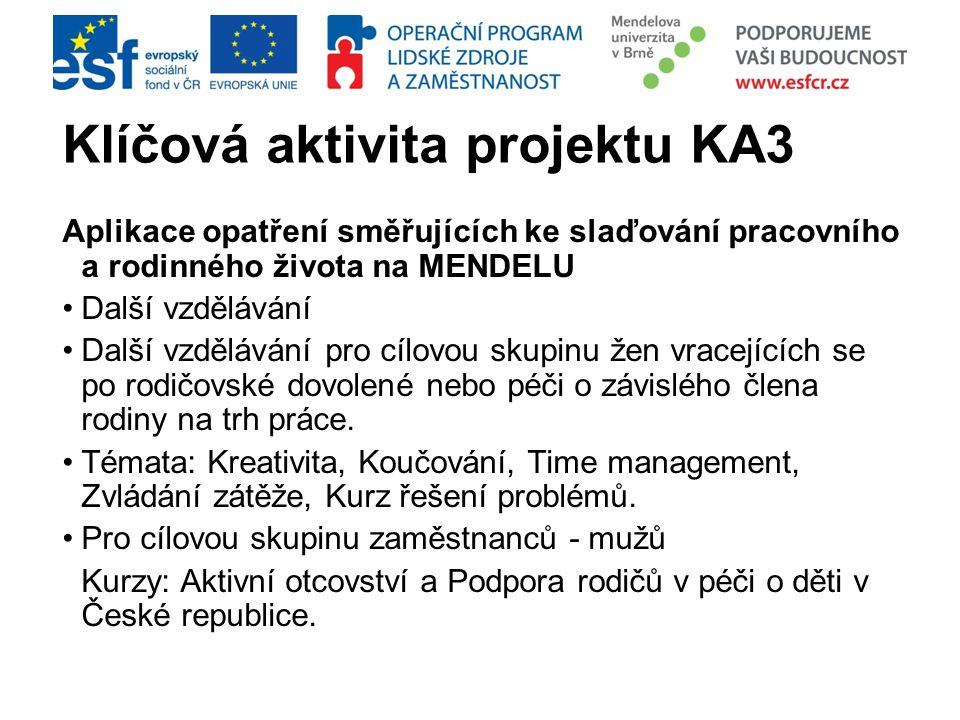 Klíčová aktivita projektu KA3 Aplikace opatření směřujících ke slaďování pracovního a rodinného života na MENDELU Další vzdělávání Další vzdělávání pro cílovou skupinu žen vracejících se po rodičovské dovolené nebo péči o závislého člena rodiny na trh práce.
