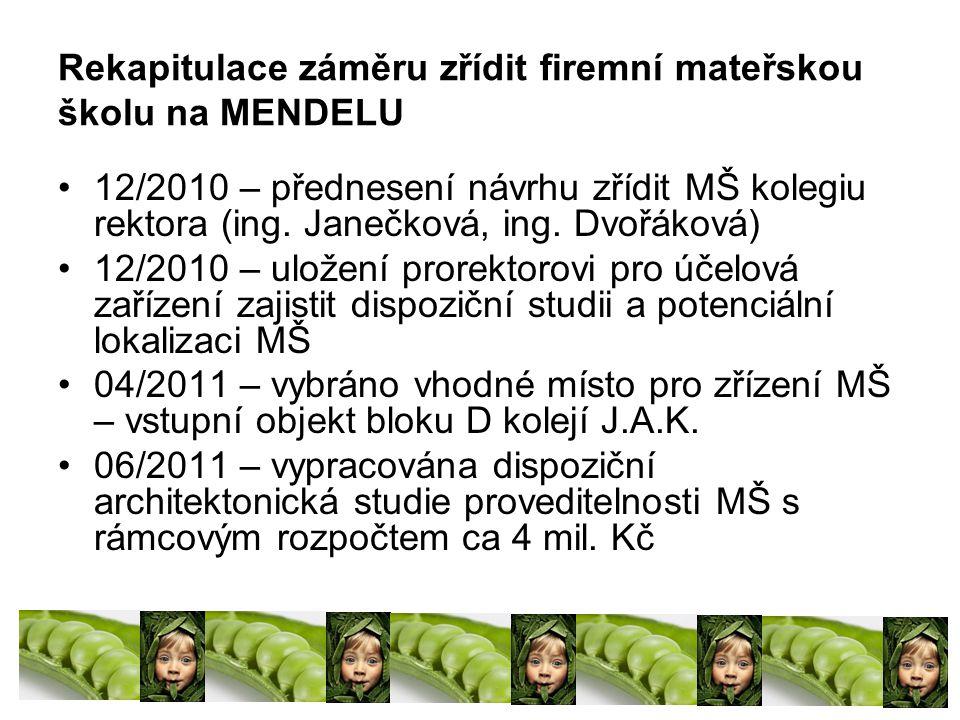 Rekapitulace záměru zřídit firemní mateřskou školu na MENDELU 12/2010 – přednesení návrhu zřídit MŠ kolegiu rektora (ing.