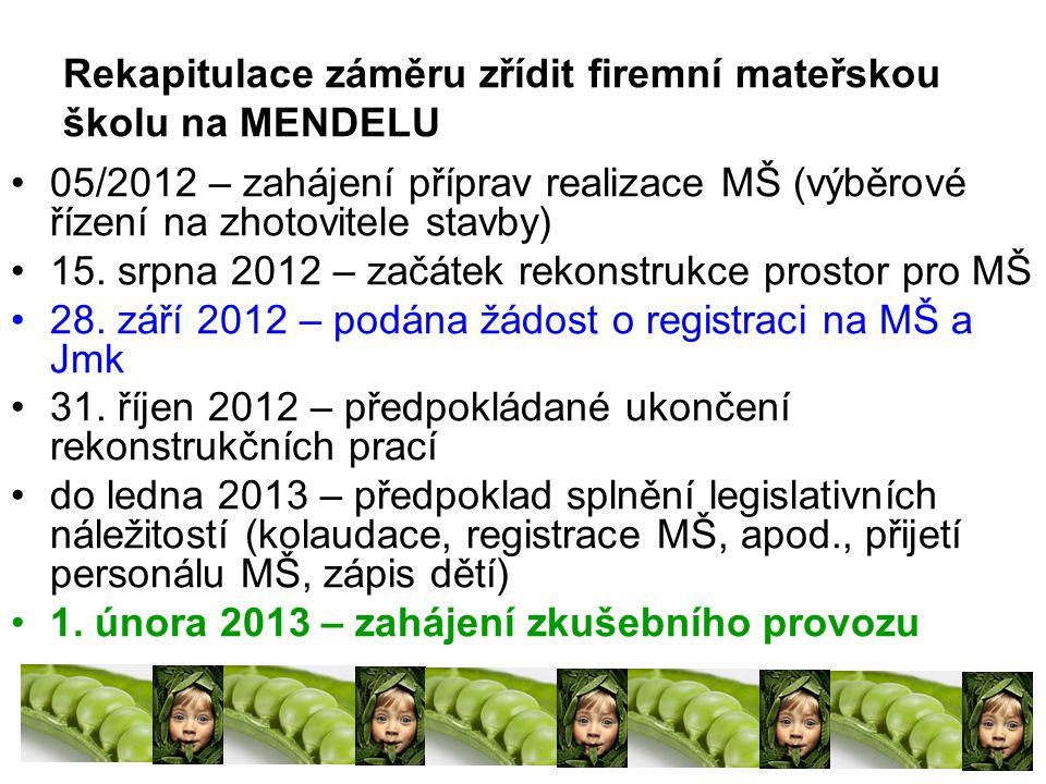Rekapitulace záměru zřídit firemní mateřskou školu na MENDELU 05/2012 – zahájení příprav realizace MŠ (výběrové řízení na zhotovitele stavby) 15.