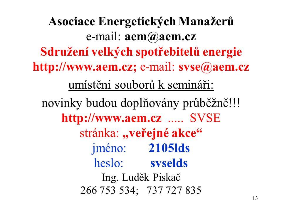 13 Asociace Energetických Manažerů e-mail: aem@aem.cz Sdružení velkých spotřebitelů energie http://www.aem.cz; e-mail: svse@aem.cz umístění souborů k