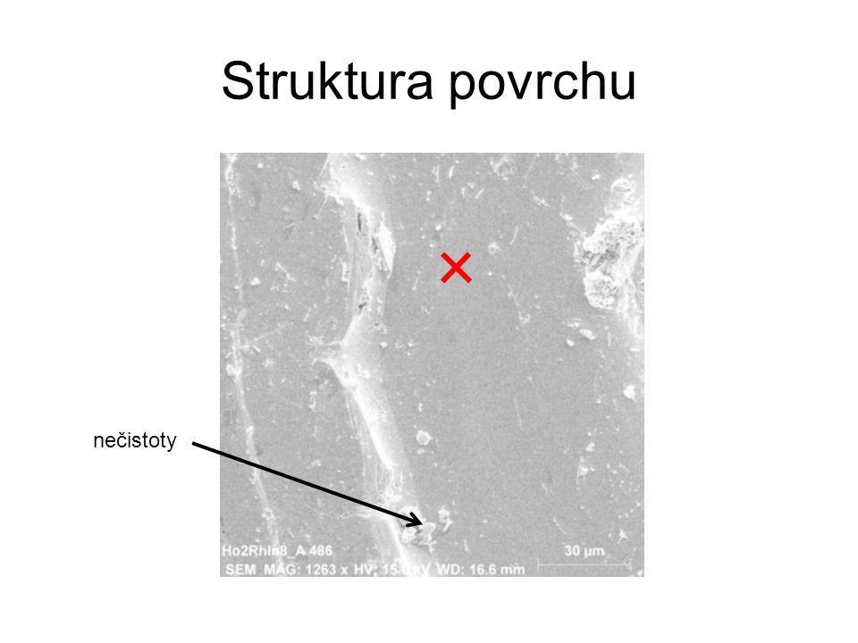Struktura povrchu nečistoty